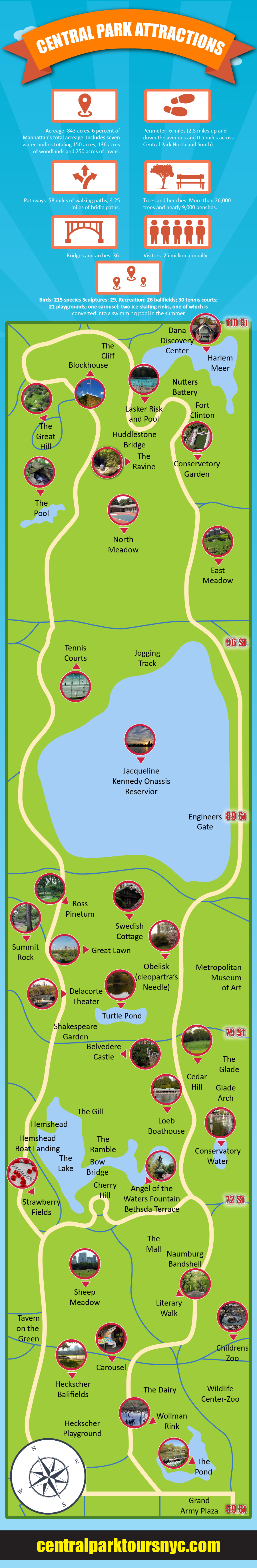 central park attractions map pdf